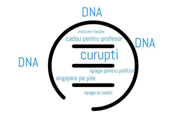 lupta-impotriva-coruptiei1